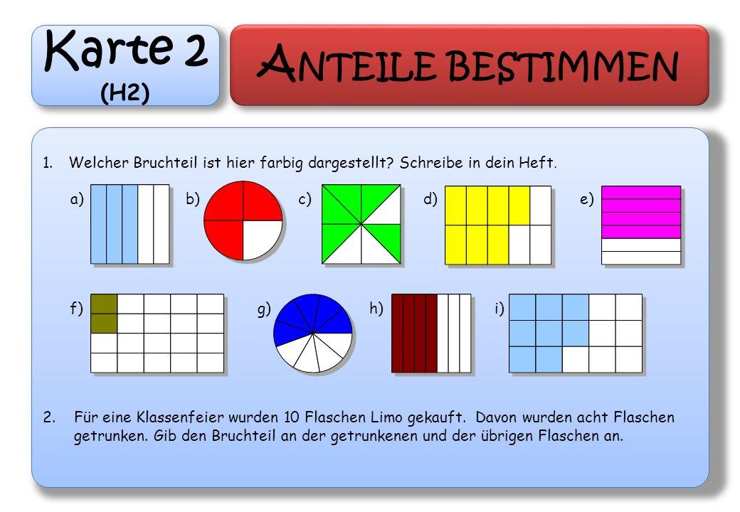 Karte 2 (H2) A NTEILE BESTIMMEN 1.Welcher Bruchteil ist hier farbig dargestellt? Schreibe in dein Heft. a)b) c) d) e) f) g) h) i) 2. Für eine Klassenf