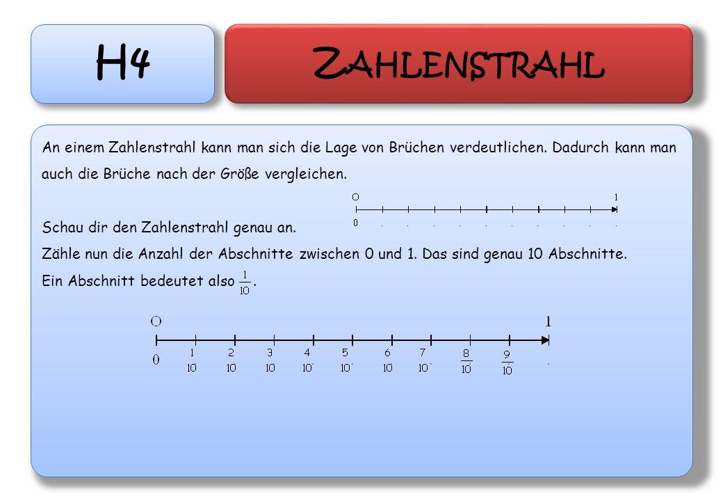 H4 Z AHLENSTRAHL An einem Zahlenstrahl kann man sich die Lage von Brüchen verdeutlichen. Dadurch kann man auch die Brüche nach der Größe vergleichen.