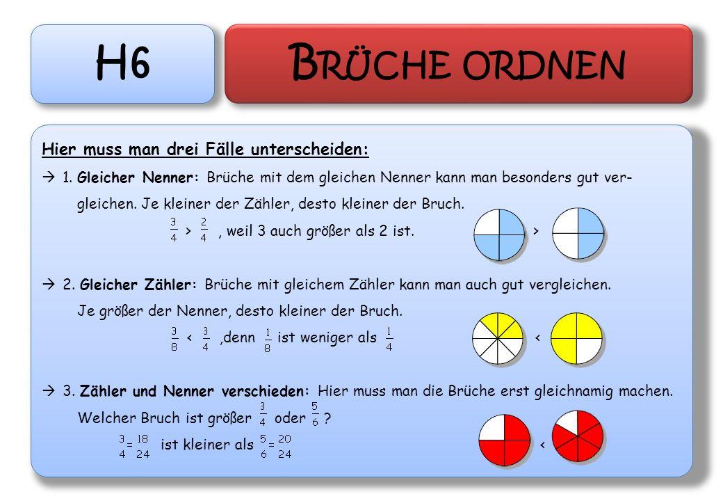 H6 B RÜCHE ORDNEN Hier muss man drei Fälle unterscheiden: 1. Gleicher Nenner: Brüche mit dem gleichen Nenner kann man besonders gut ver- gleichen. Je