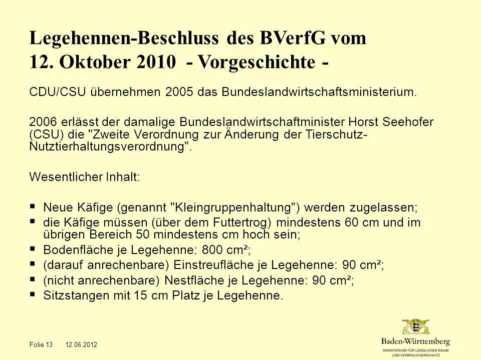 Legehennen-Beschluss des BVerfG vom 12. Oktober 2010 - Vorgeschichte - CDU/CSU übernehmen 2005 das Bundeslandwirtschaftsministerium. 2006 erlässt der