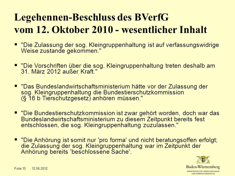 Legehennen-Beschluss des BVerfG vom 12. Oktober 2010 - wesentlicher Inhalt