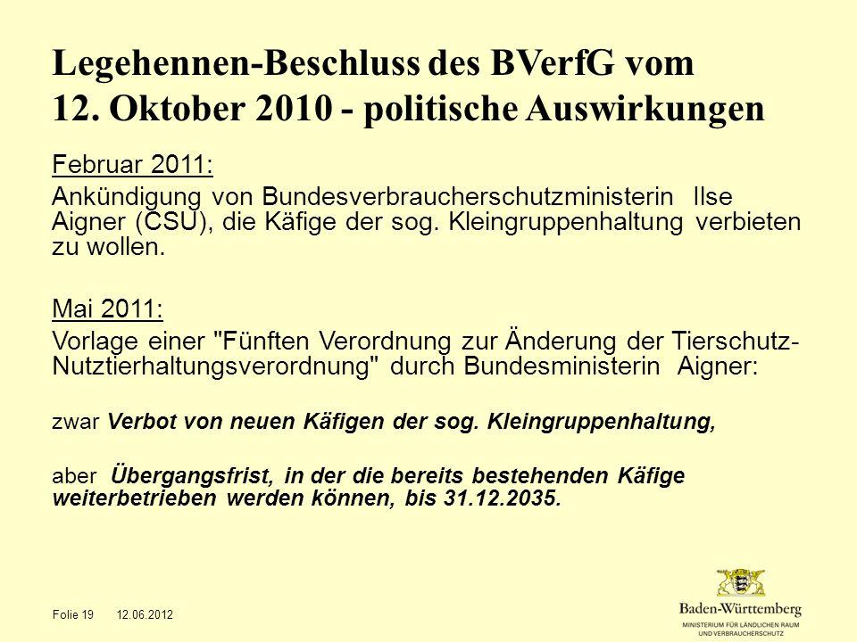 Legehennen-Beschluss des BVerfG vom 12. Oktober 2010 - politische Auswirkungen Februar 2011: Ankündigung von Bundesverbraucherschutzministerin Ilse Ai