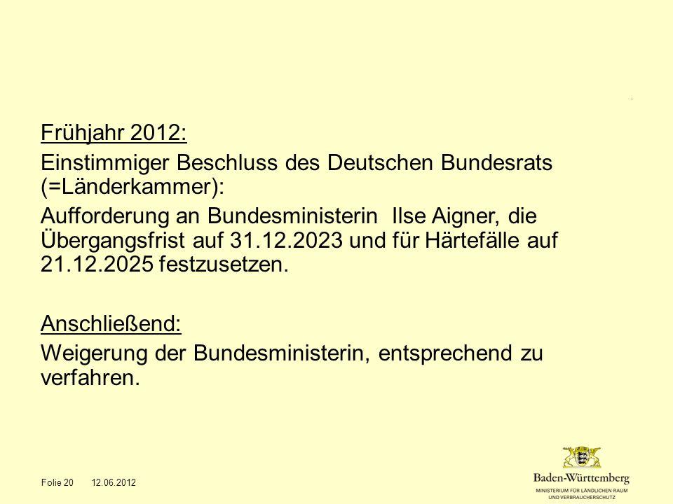 . Frühjahr 2012: Einstimmiger Beschluss des Deutschen Bundesrats (=Länderkammer): Aufforderung an Bundesministerin Ilse Aigner, die Übergangsfrist auf