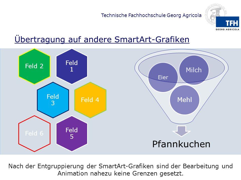 Technische Fachhochschule Georg Agricola Übertragung auf andere SmartArt-Grafiken Pfannkuchen Mehl Eier Milch Feld 1 Feld 2 Feld 3 Feld 4 Feld 5 Feld