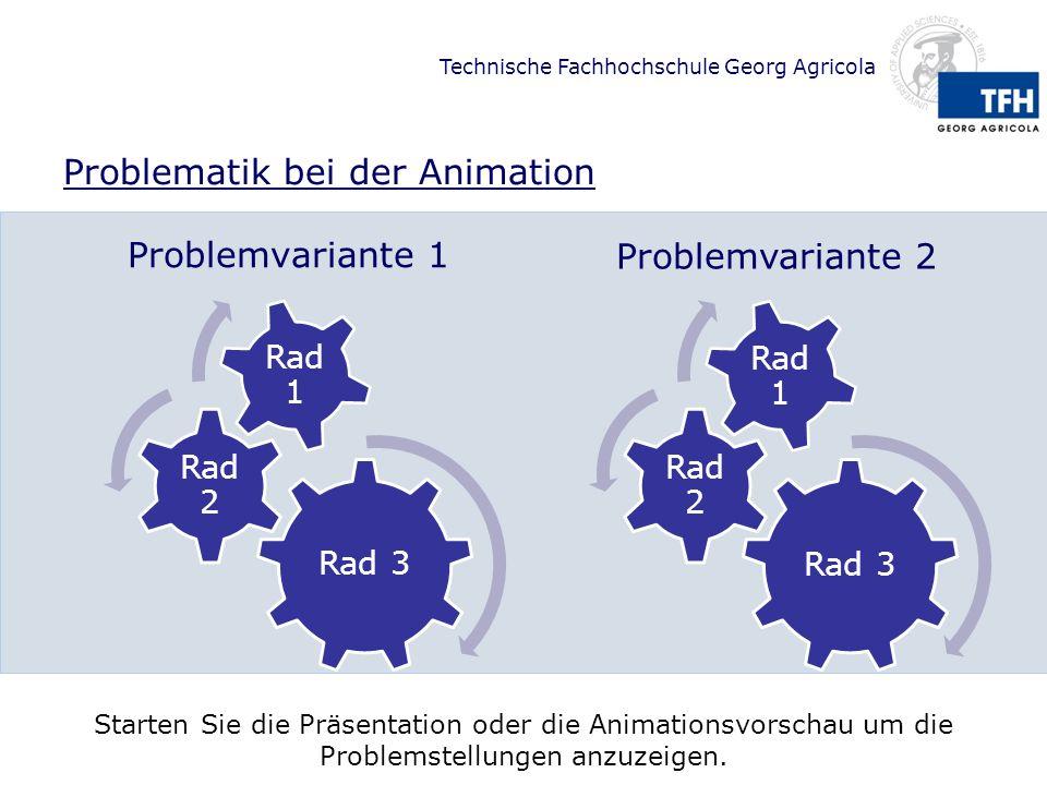 Technische Fachhochschule Georg Agricola Problematik bei der Animation Problemvariante 1 Problemvariante 2 Rad 3 Rad 2 Rad 1 Rad 3 Rad 2 Rad 1 Starten