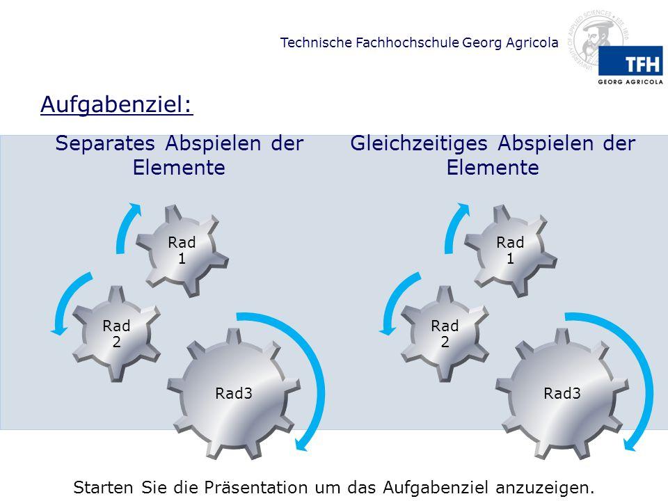 Technische Fachhochschule Georg Agricola Problematik bei der Animation Bei gruppierten SmartArt-Grafiken ist eine Animation der einzelnen Elemente oftmals sehr mühselig bzw.
