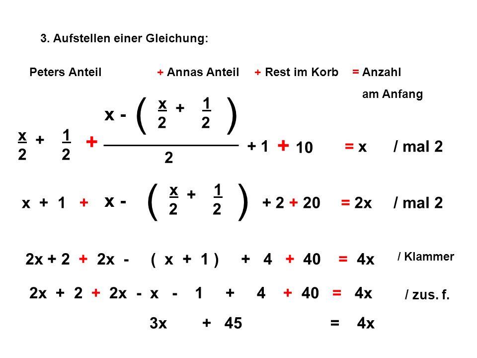 3. Aufstellen einer Gleichung: Peters Anteil+ Annas Anteil+ Rest im Korb= Anzahl am Anfang x + 1 2 2 + x - x + 1 2 2 () 2 + 1 + 10 = x/ mal 2 x + 1 +