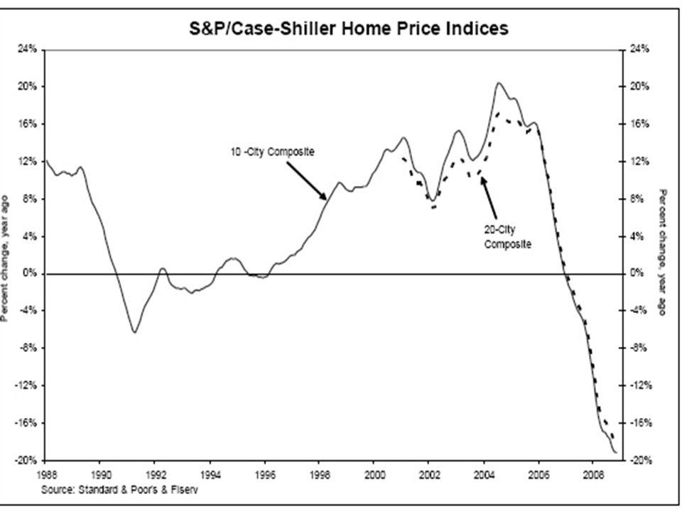 Wirtschaft und Soziales: Was war los in den letzten 12 Monaten?