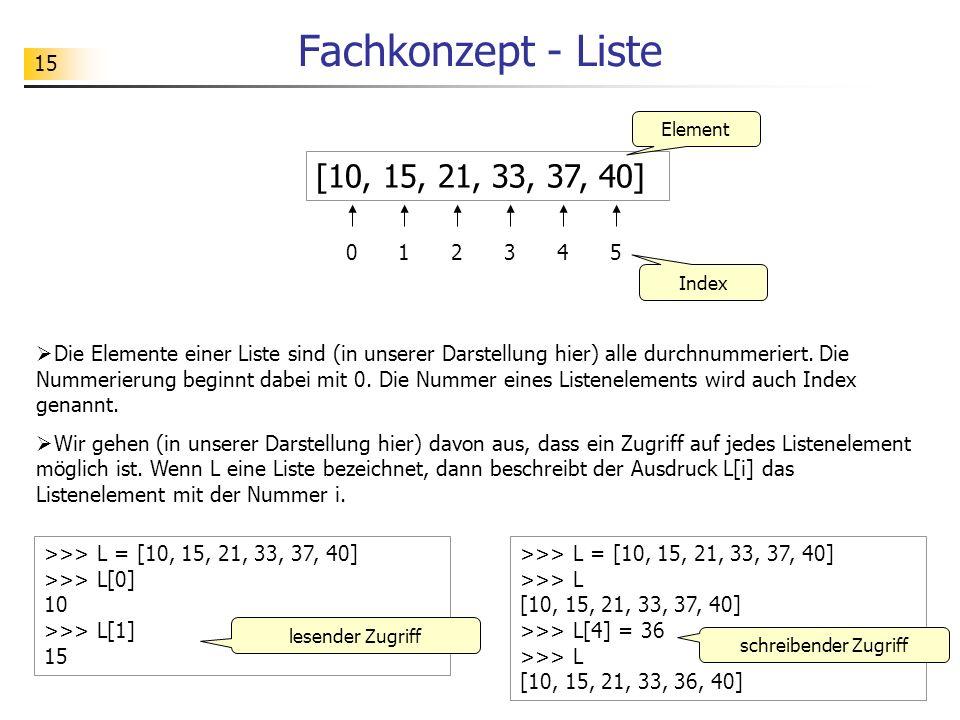 15 Fachkonzept - Liste [10, 15, 21, 33, 37, 40] 012345 Element Index >>> L = [10, 15, 21, 33, 37, 40] >>> L[0] 10 >>> L[1] 15 lesender Zugriff >>> L =