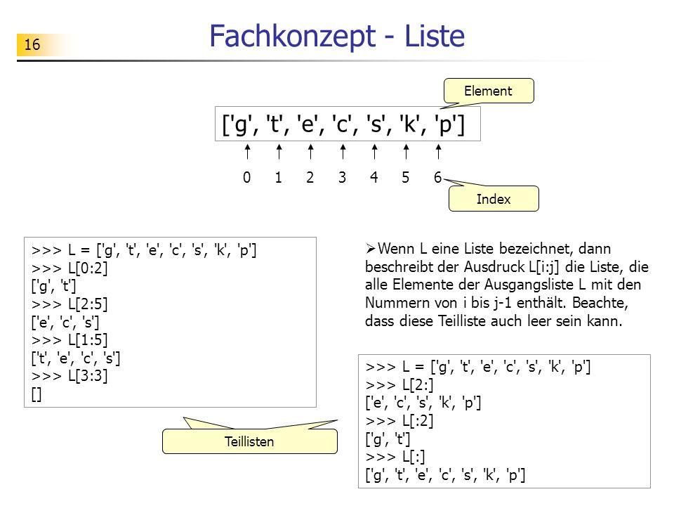16 Fachkonzept - Liste ['g', 't', 'e', 'c', 's', 'k', 'p'] 012345 Element Index >>> L = ['g', 't', 'e', 'c', 's', 'k', 'p'] >>> L[0:2] ['g', 't'] >>>