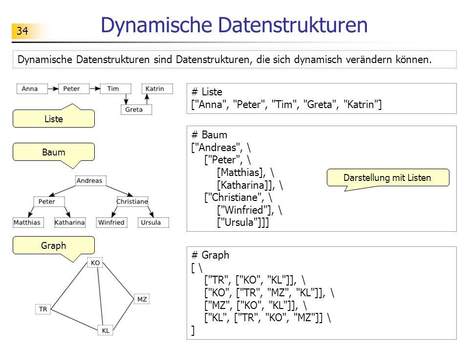 34 Dynamische Datenstrukturen # Liste [