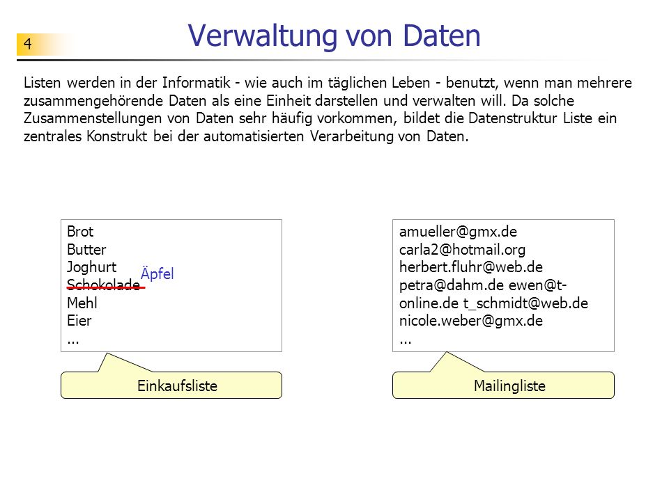 4 Verwaltung von Daten Listen werden in der Informatik - wie auch im täglichen Leben - benutzt, wenn man mehrere zusammengehörende Daten als eine Einh