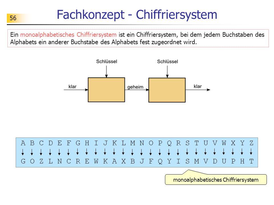 56 Fachkonzept - Chiffriersystem Ein monoalphabetisches Chiffriersystem ist ein Chiffriersystem, bei dem jedem Buchstaben des Alphabets ein anderer Bu
