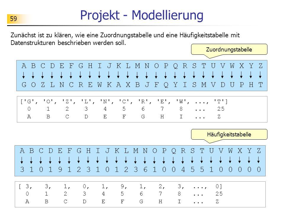 59 Projekt - Modellierung Zunächst ist zu klären, wie eine Zuordnungstabelle und eine Häufigkeitstabelle mit Datenstrukturen beschrieben werden soll.