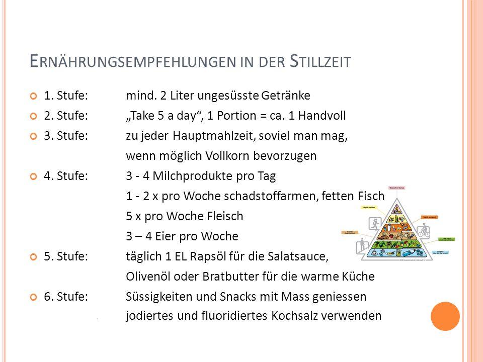 E RNÄHRUNGSEMPFEHLUNGEN IN DER S TILLZEIT 1. Stufe: mind. 2 Liter ungesüsste Getränke 2. Stufe: Take 5 a day, 1 Portion = ca. 1 Handvoll 3. Stufe: zu