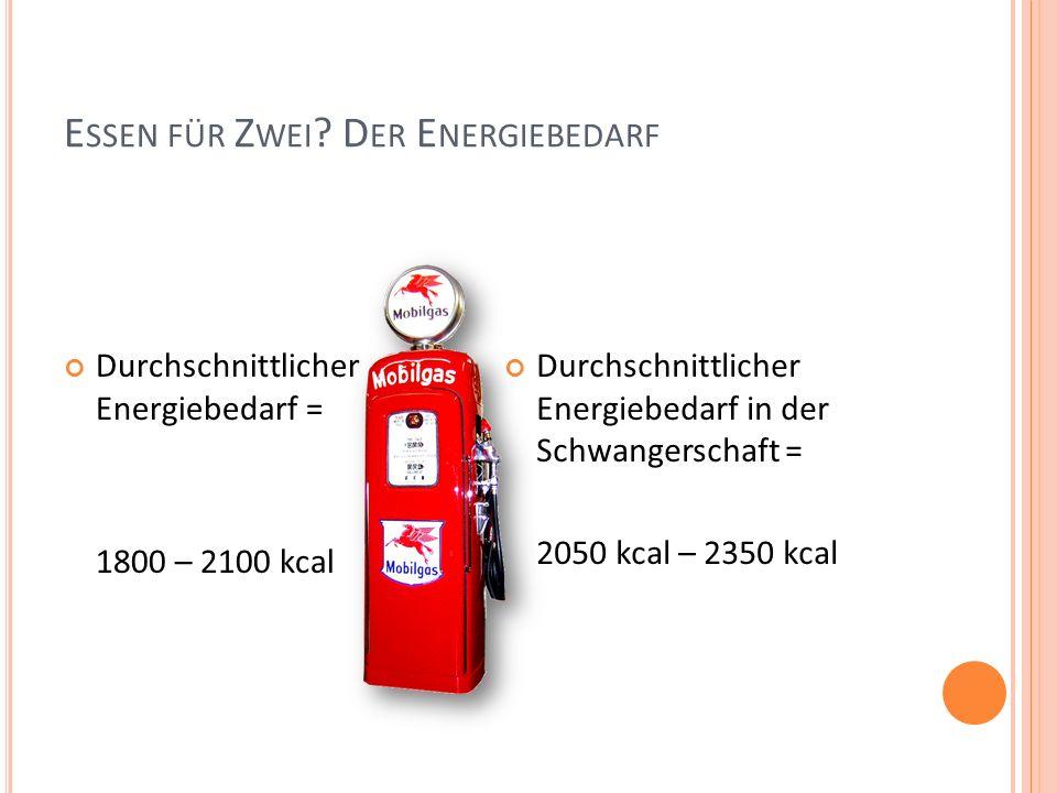 E SSEN FÜR Z WEI ? D ER E NERGIEBEDARF Durchschnittlicher Energiebedarf = 1800 – 2100 kcal Durchschnittlicher Energiebedarf in der Schwangerschaft = 2