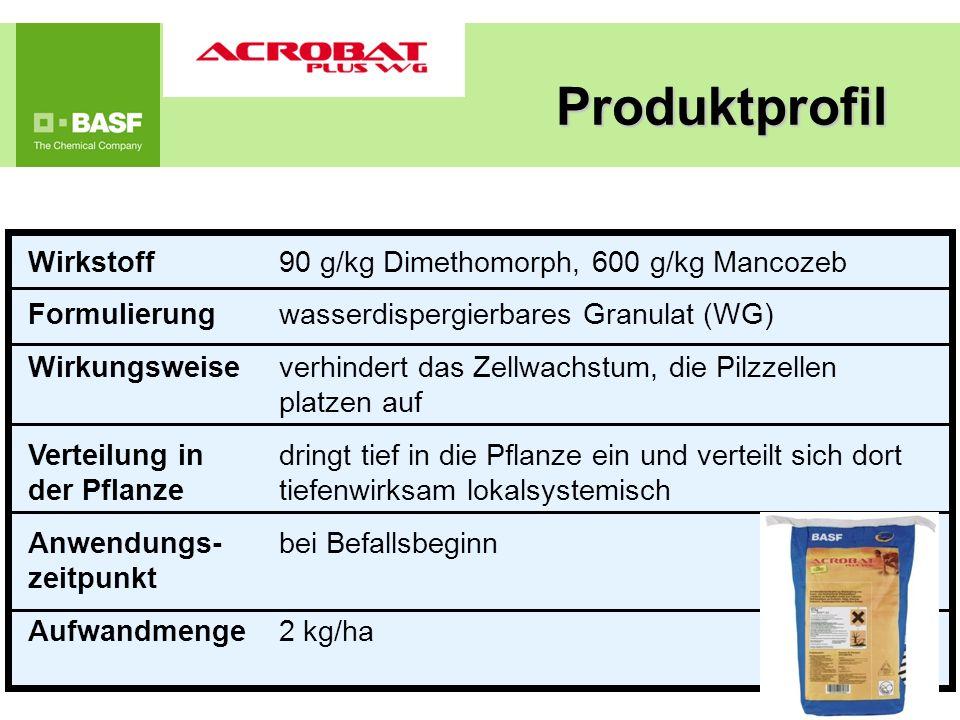 Wirkstoff90 g/kg Dimethomorph, 600 g/kg Mancozeb Formulierungwasserdispergierbares Granulat (WG) Wirkungsweiseverhindert das Zellwachstum, die Pilzzel