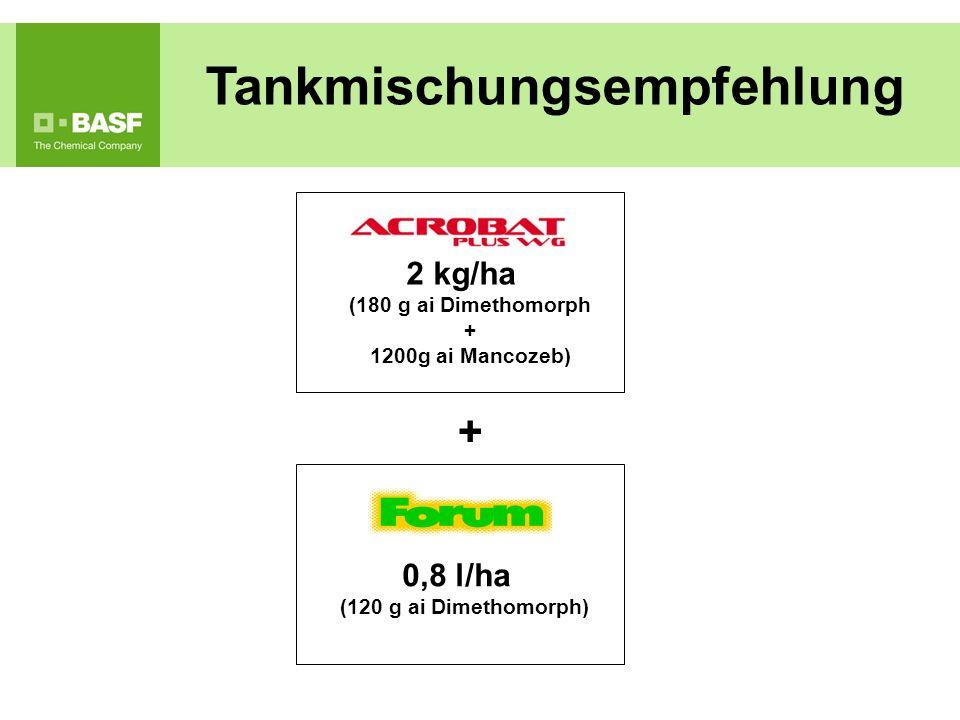 Tankmischungsempfehlung 2 kg/ha (180 g ai Dimethomorph + 1200g ai Mancozeb) + 0,8 l/ha (120 g ai Dimethomorph)