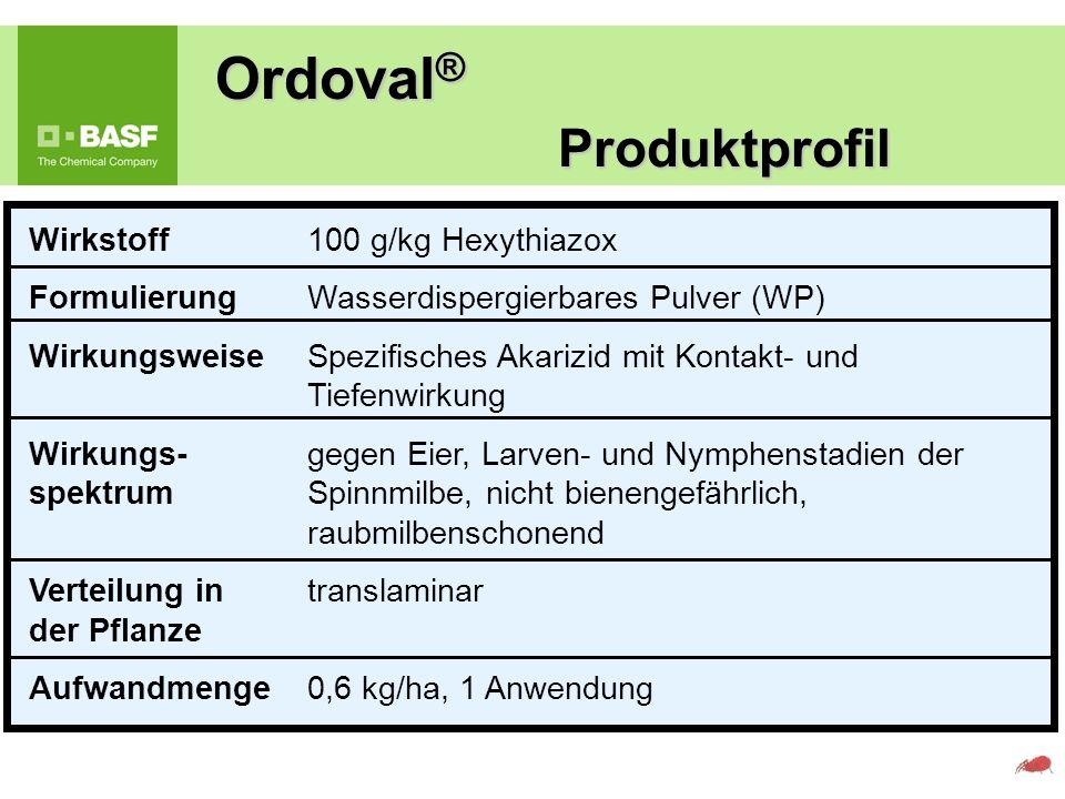 Wirkstoff100 g/kg Hexythiazox FormulierungWasserdispergierbares Pulver (WP) WirkungsweiseSpezifisches Akarizid mit Kontakt- und Tiefenwirkung Wirkungs
