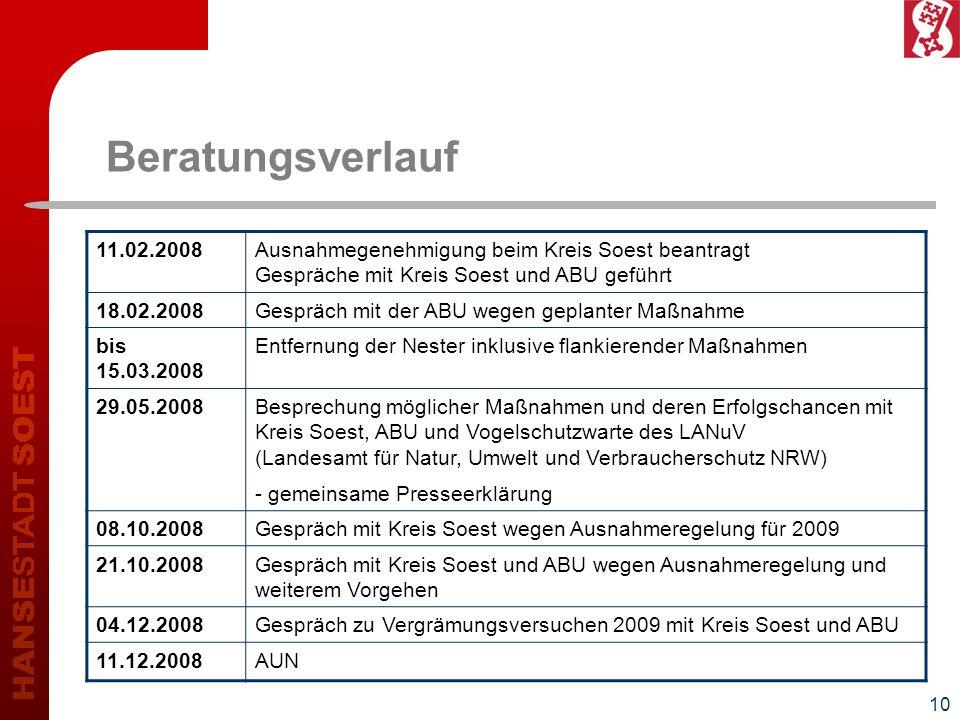 10 Beratungsverlauf 11.02.2008Ausnahmegenehmigung beim Kreis Soest beantragt Gespräche mit Kreis Soest und ABU geführt 18.02.2008Gespräch mit der ABU