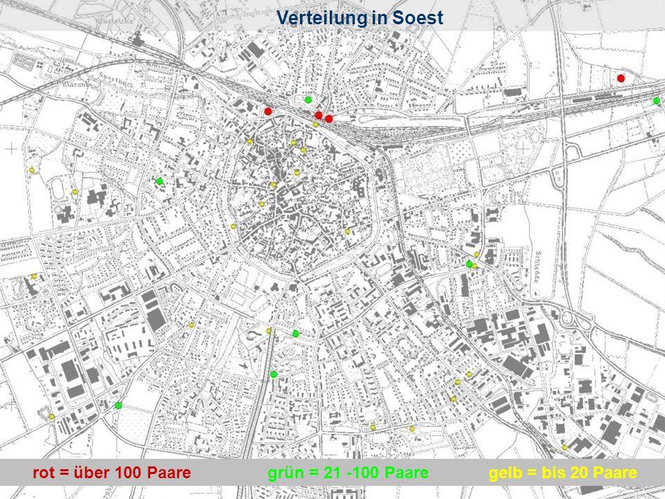9 rot = über 100 Paaregelb = bis 20 Paaregrün = 21 -100 Paare Verteilung in Soest