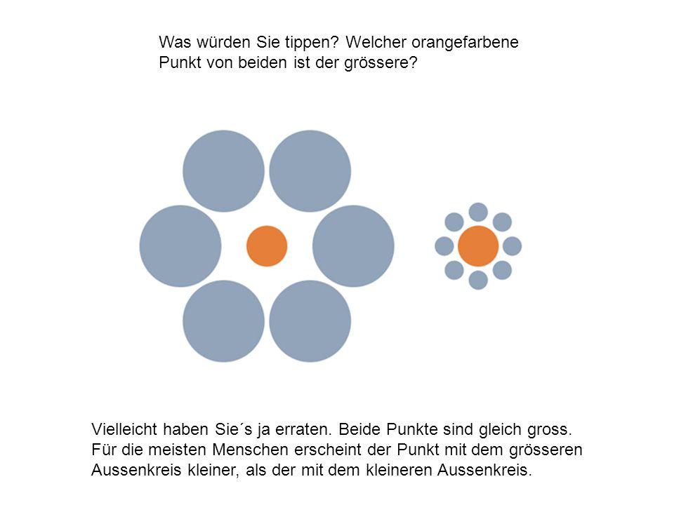 Was würden Sie tippen? Welcher orangefarbene Punkt von beiden ist der grössere? Vielleicht haben Sie´s ja erraten. Beide Punkte sind gleich gross. Für