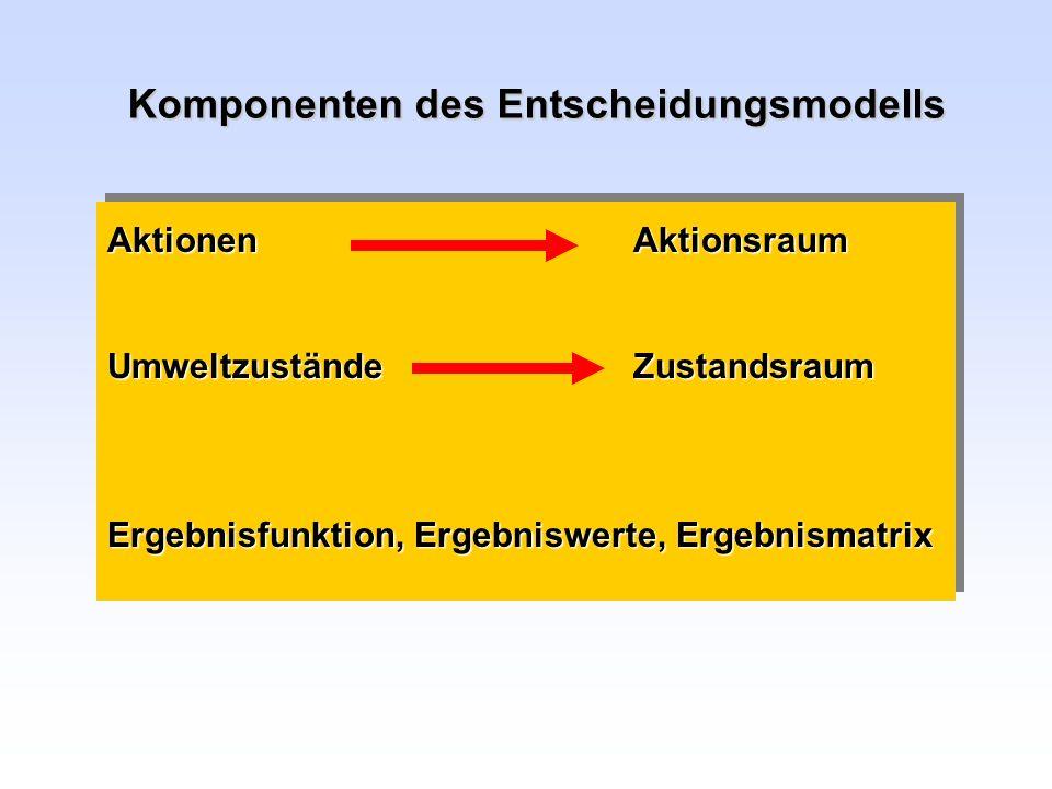 Aufbau der Ergebnismatrix s 1 s 2.....s n Zustände Aktionen a 1 e 11 e 12.....
