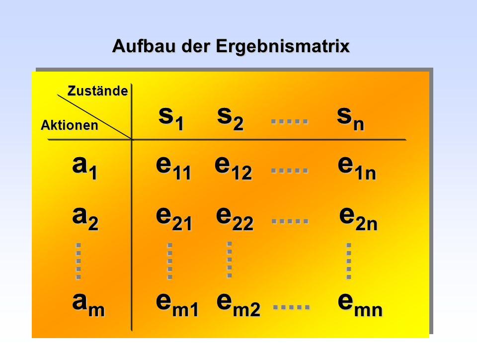 Aufbau der Ergebnismatrix s 1 s 2..... s n Zustände Aktionen a 1 e 11 e 12..... e 1n a 2 e 21 e 22..... e 2n a m e m1 e m2..... e mn..................