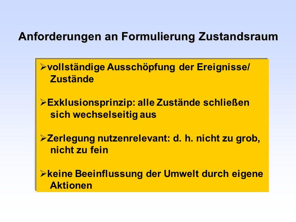 Anforderungen an Formulierung Ergebnismatrix klarer Zusammenhang von Input- (Aktionen u.