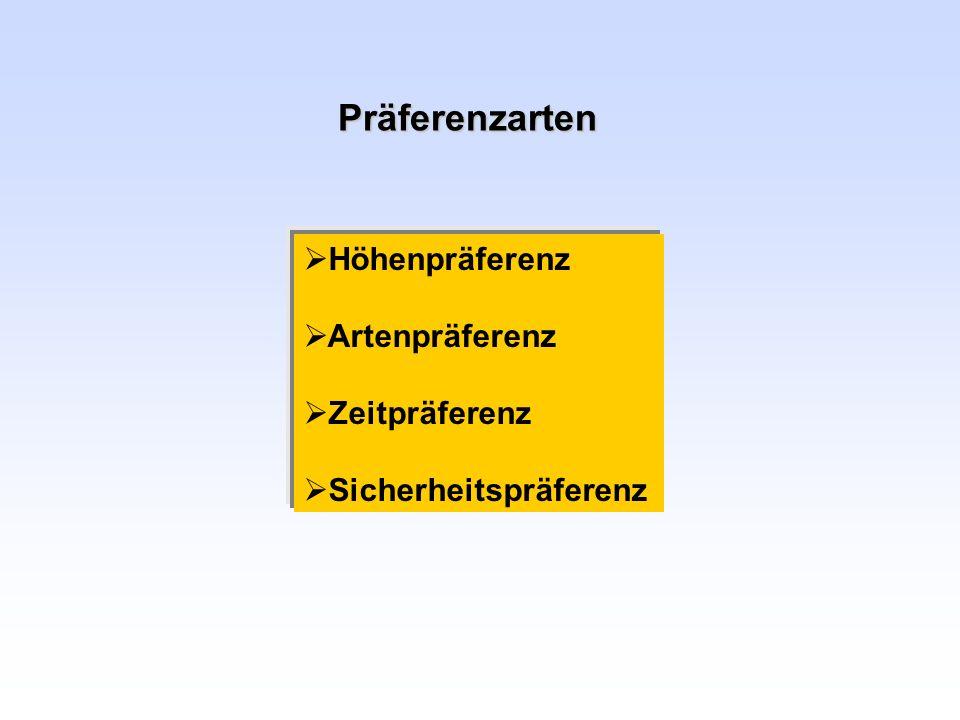 Präferenzarten Höhenpräferenz Artenpräferenz Zeitpräferenz Sicherheitspräferenz