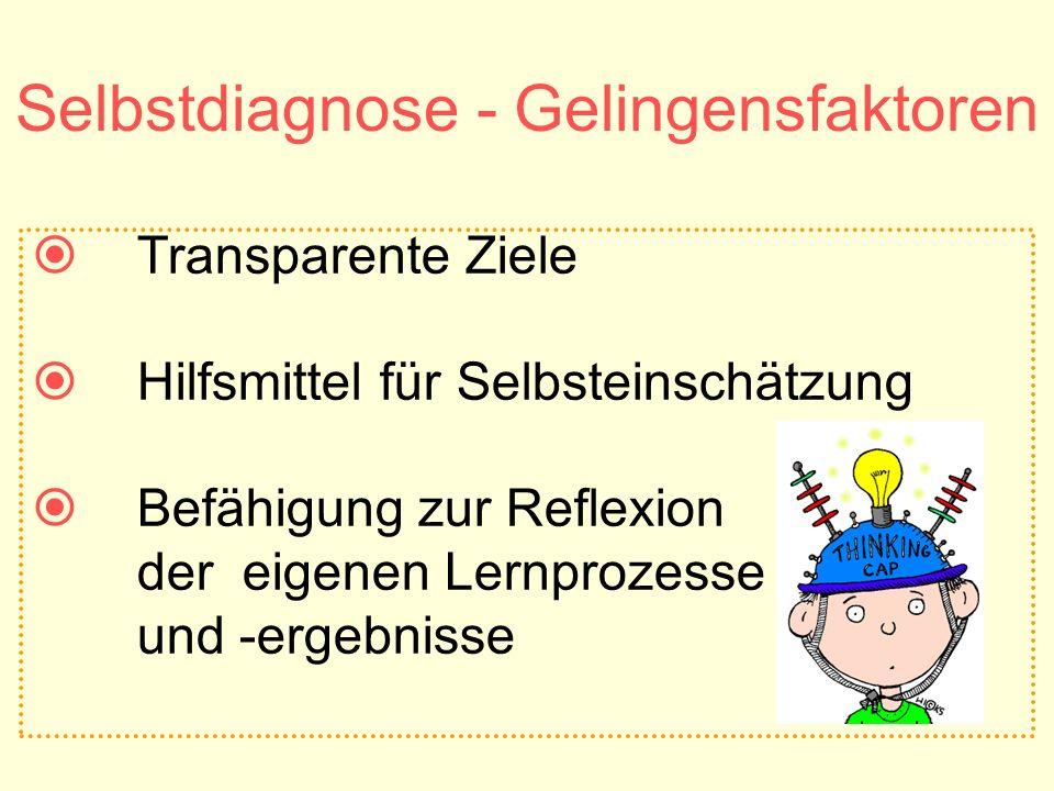 Selbstdiagnose - Gelingensfaktoren Transparente Ziele Hilfsmittel für Selbsteinschätzung Befähigung zur Reflexion der eigenen Lernprozesse und -ergebn