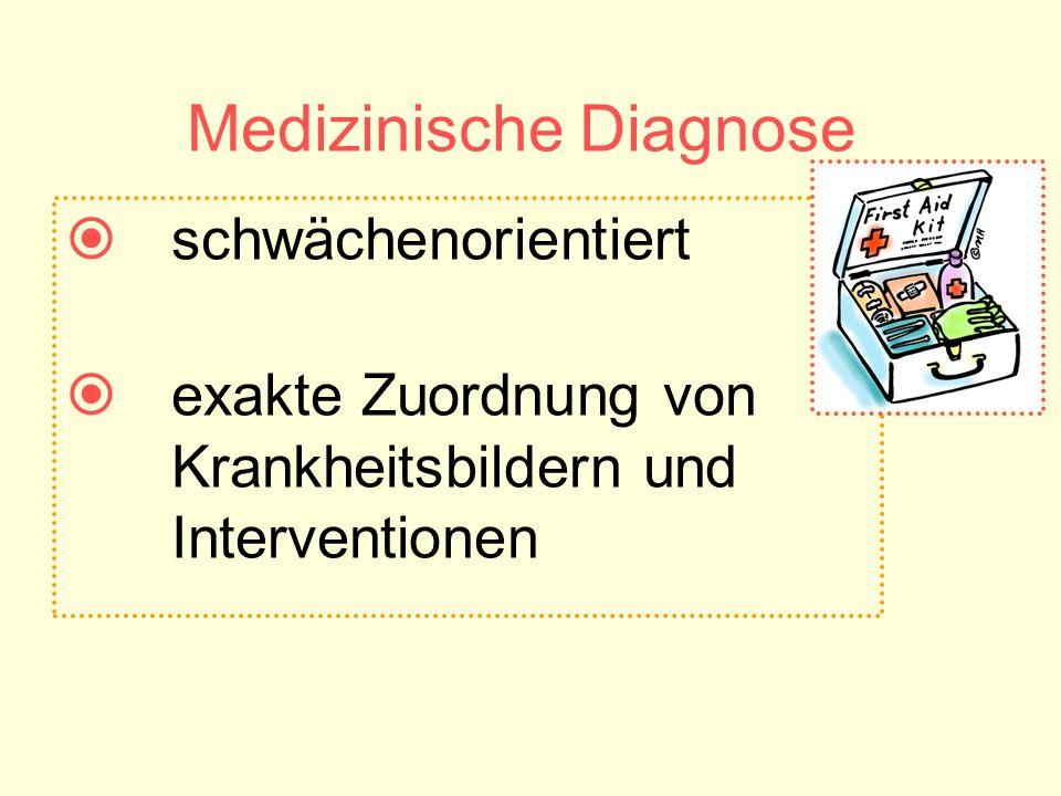 Medizinische Diagnose schwächenorientiert exakte Zuordnung von Krankheitsbildern und Interventionen
