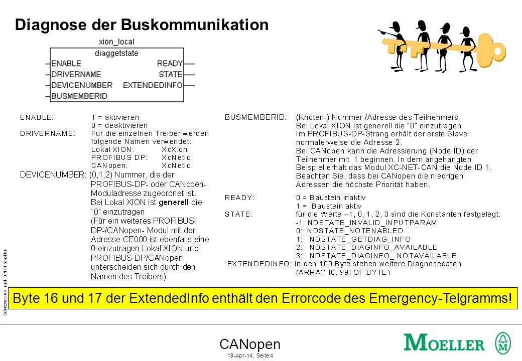 Schutzvermerk nach DIN 34 beachten CANopen 18-Apr-14, Seite 4 Diagnose der Buskommunikation Byte 16 und 17 der ExtendedInfo enthält den Errorcode des Emergency-Telgramms!