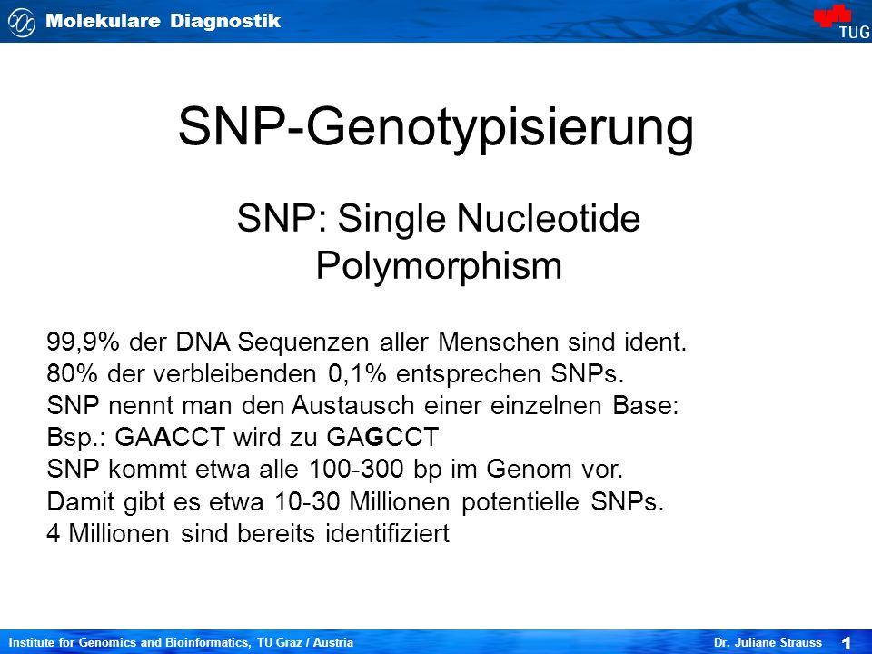 Molekulare Diagnostik 1 Institute for Genomics and Bioinformatics, TU Graz / Austria Dr. Juliane Strauss SNP-Genotypisierung SNP: Single Nucleotide Po