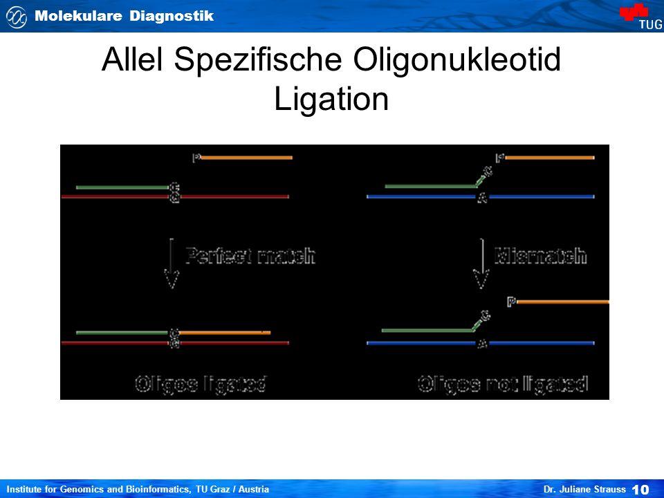 Molekulare Diagnostik 10 Institute for Genomics and Bioinformatics, TU Graz / Austria Dr. Juliane Strauss Allel Spezifische Oligonukleotid Ligation