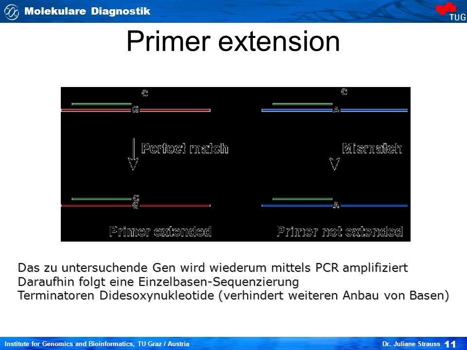 Molekulare Diagnostik 11 Institute for Genomics and Bioinformatics, TU Graz / Austria Dr. Juliane Strauss Primer extension Das zu untersuchende Gen wi