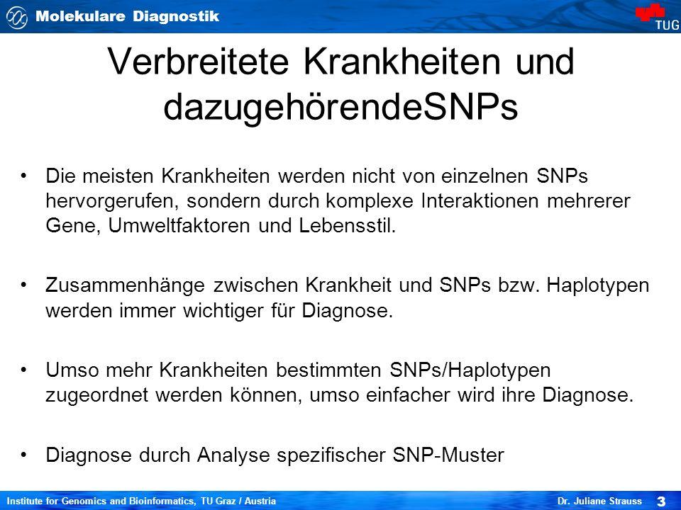 Molekulare Diagnostik 3 Institute for Genomics and Bioinformatics, TU Graz / Austria Dr. Juliane Strauss Verbreitete Krankheiten und dazugehörendeSNPs