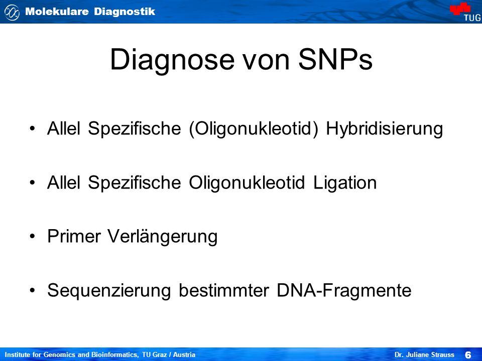 Molekulare Diagnostik 6 Institute for Genomics and Bioinformatics, TU Graz / Austria Dr. Juliane Strauss Diagnose von SNPs Allel Spezifische (Oligonuk