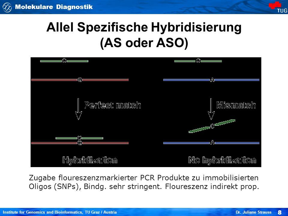Molekulare Diagnostik 8 Institute for Genomics and Bioinformatics, TU Graz / Austria Dr. Juliane Strauss Allel Spezifische Hybridisierung (AS oder ASO