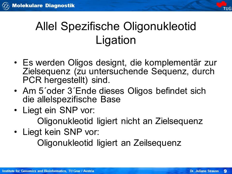 Molekulare Diagnostik 9 Institute for Genomics and Bioinformatics, TU Graz / Austria Dr. Juliane Strauss Allel Spezifische Oligonukleotid Ligation Es