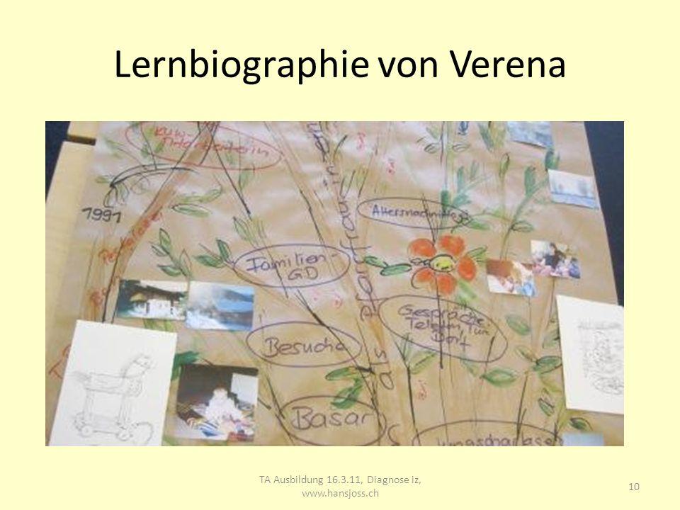 Lernbiographie von Verena TA Ausbildung 16.3.11, Diagnose iz, www.hansjoss.ch 11