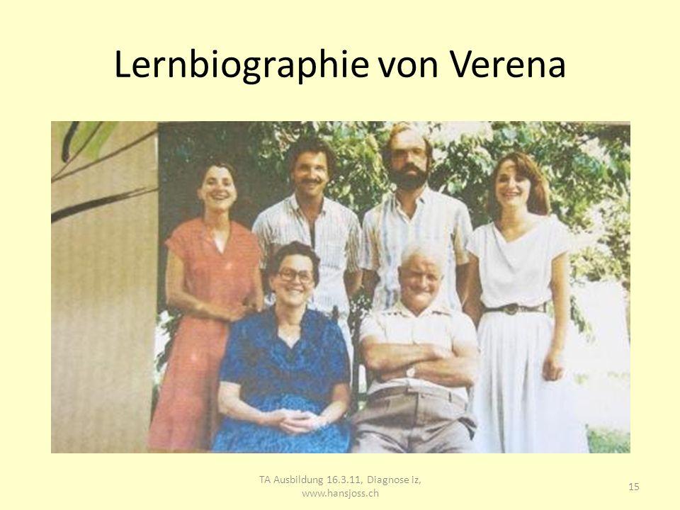 Gespräche führen m frei gewählten IZ 16 TA Ausbildung 16.3.11, Diagnose iz, www.hansjoss.ch