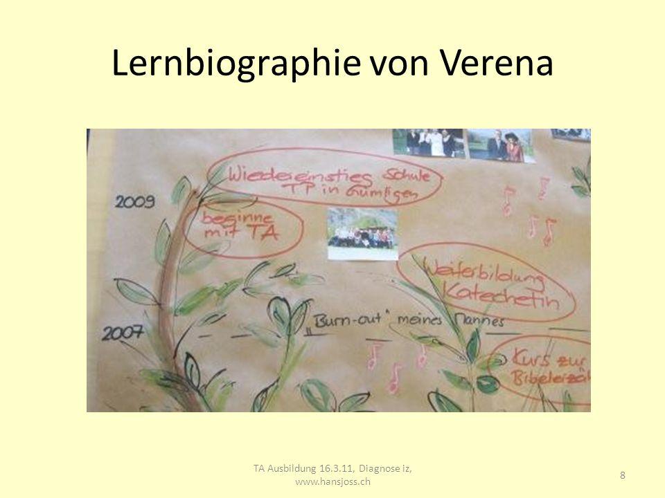Lernbiographie von Verena TA Ausbildung 16.3.11, Diagnose iz, www.hansjoss.ch 9