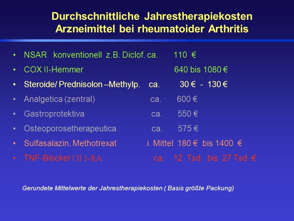 Durchschnittliche Jahrestherapiekosten Arzneimittel bei rheumatoider Arthritis NSAR konventionell z.B. Diclof. ca. 110 COX II-Hemmer 640 bis 1080 Ster