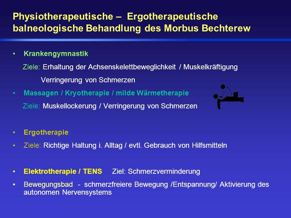 Physiotherapeutische – Ergotherapeutische balneologische Behandlung des Morbus Bechterew Krankengymnastik Ziele: Erhaltung der Achsenskelettbeweglichk