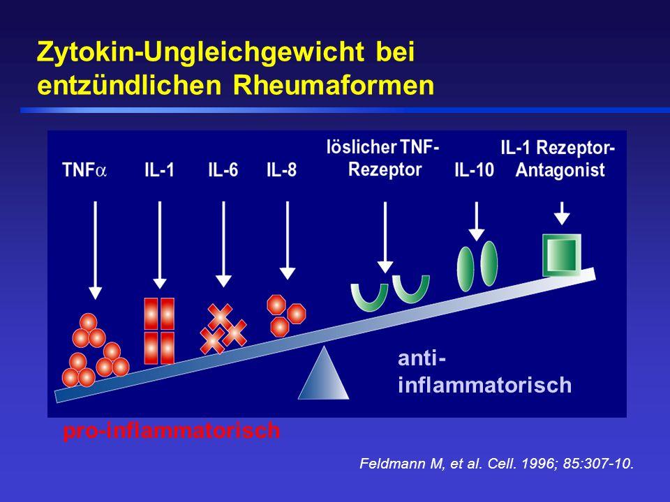 Zytokin-Ungleichgewicht bei entzündlichen Rheumaformen Feldmann M, et al. Cell. 1996; 85:307-10. pro-inflammatorisch anti- inflammatorisch