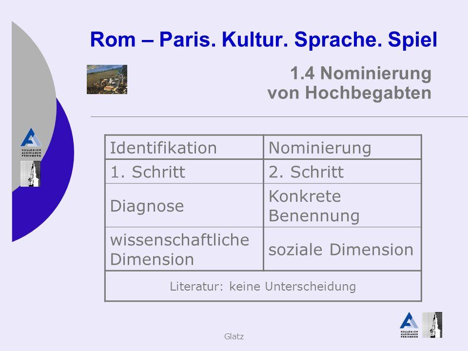 Glatz Rom – Paris. Kultur. Sprache. Spiel 1.4 Nominierung von Hochbegabten IdentifikationNominierung 1. Schritt2. Schritt Diagnose Konkrete Benennung
