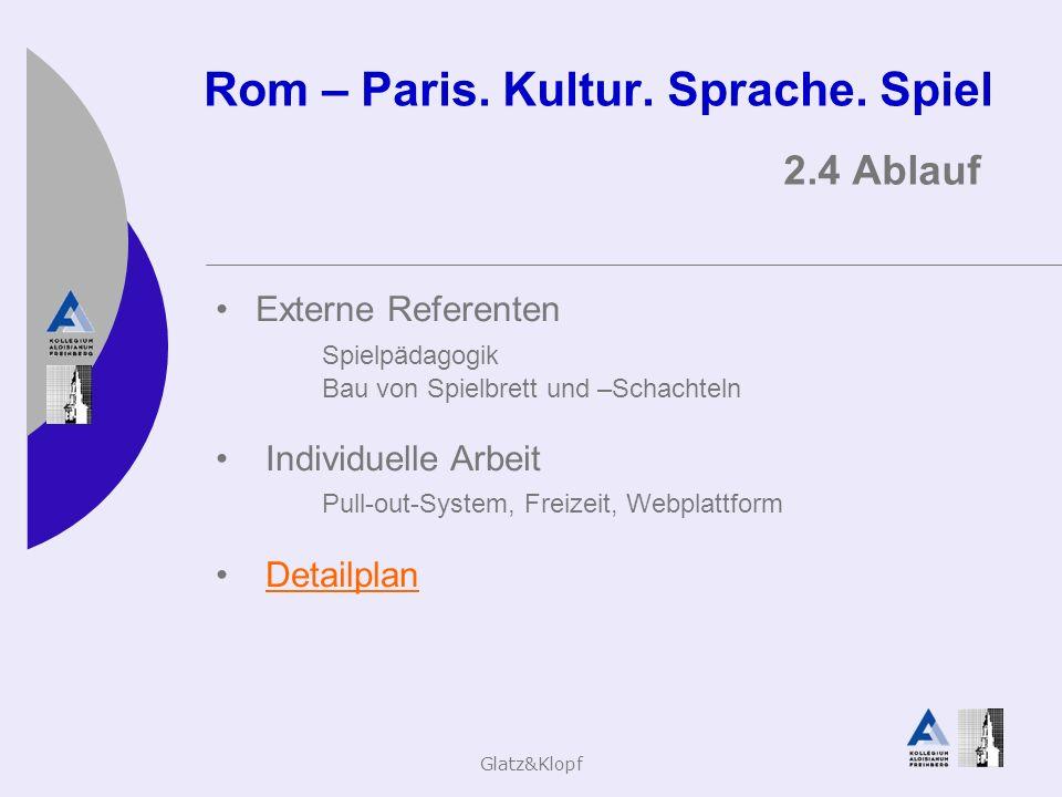 Glatz&Klopf Rom – Paris. Kultur. Sprache. Spiel 2.4 Ablauf Externe Referenten Spielpädagogik Bau von Spielbrett und –Schachteln Individuelle Arbeit Pu