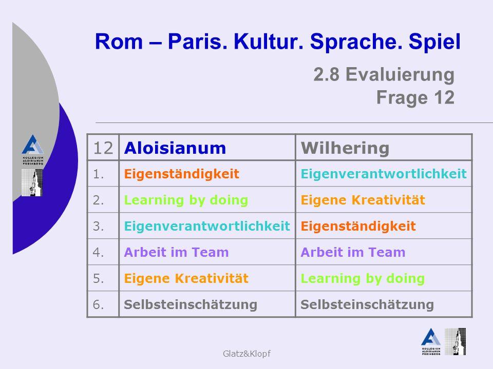 Glatz&Klopf Rom – Paris. Kultur. Sprache. Spiel 2.8 Evaluierung Frage 12 12 AloisianumWilhering 1.EigenständigkeitEigenverantwortlichkeit 2.Learning b