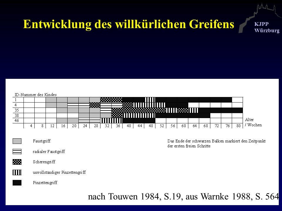 KJPP Würzburg Entwicklung des willkürlichen Greifens nach Touwen 1984, S.19, aus Warnke 1988, S.